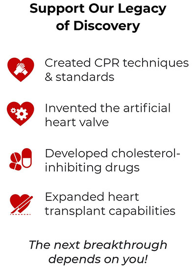 See how your year-round support is invested in the fight against heart disease.
